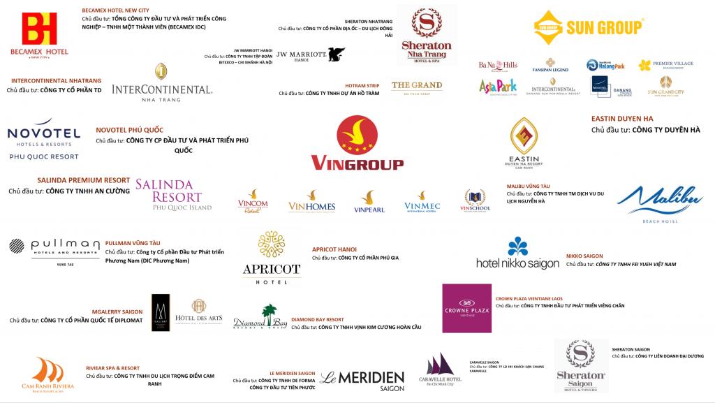 Các vị khách hàng lớn của Sao Việt